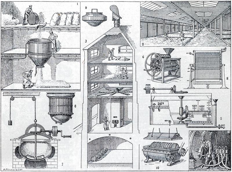 gravure-fabrication-biere